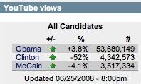 Barack-YouTube-Viewers.jpg